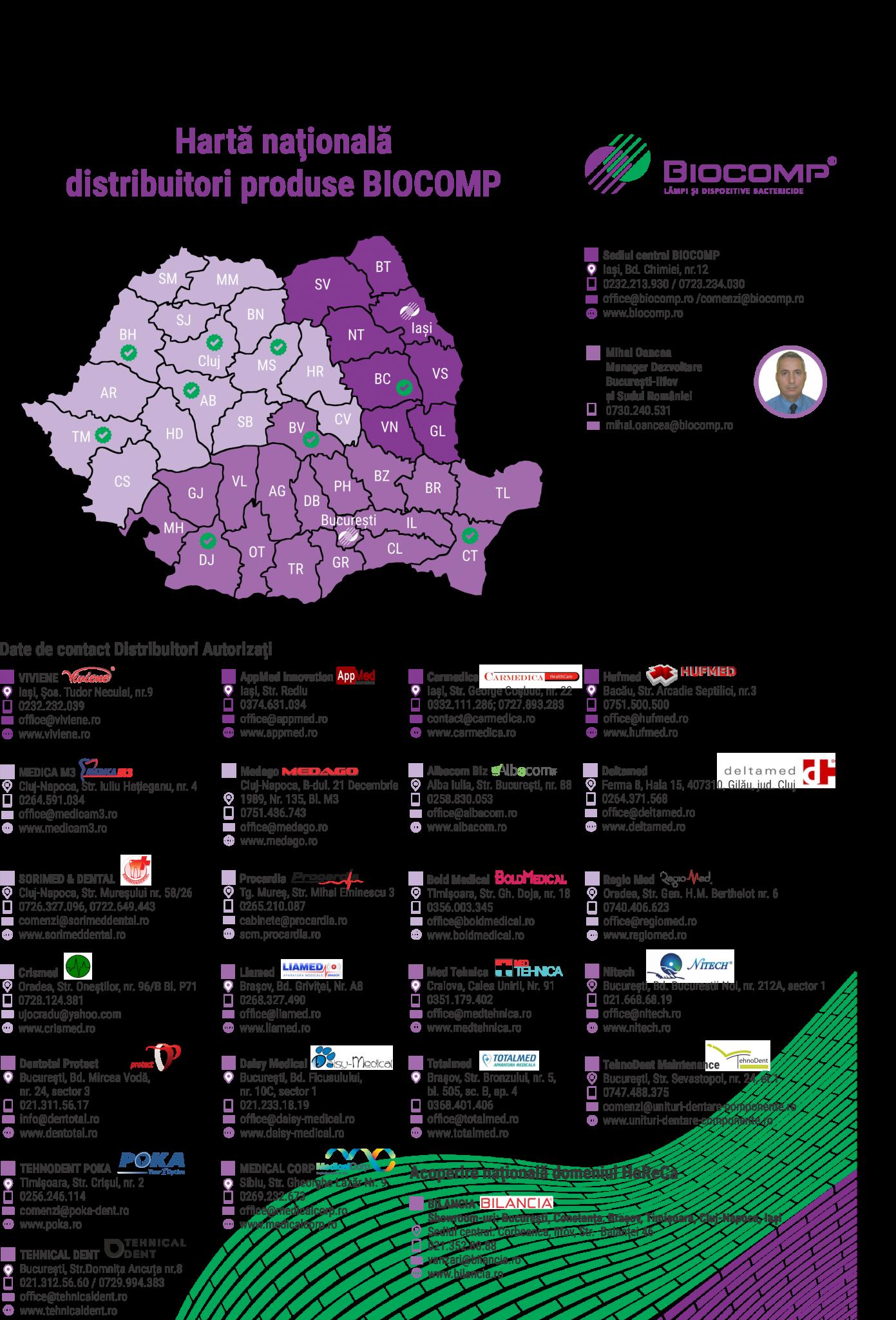 Harta Nationala BIOCOMP -aprilie2018