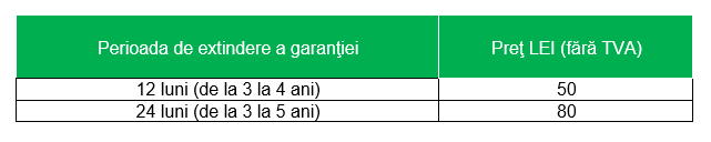 Garanţie EXTRA BIOCOMP