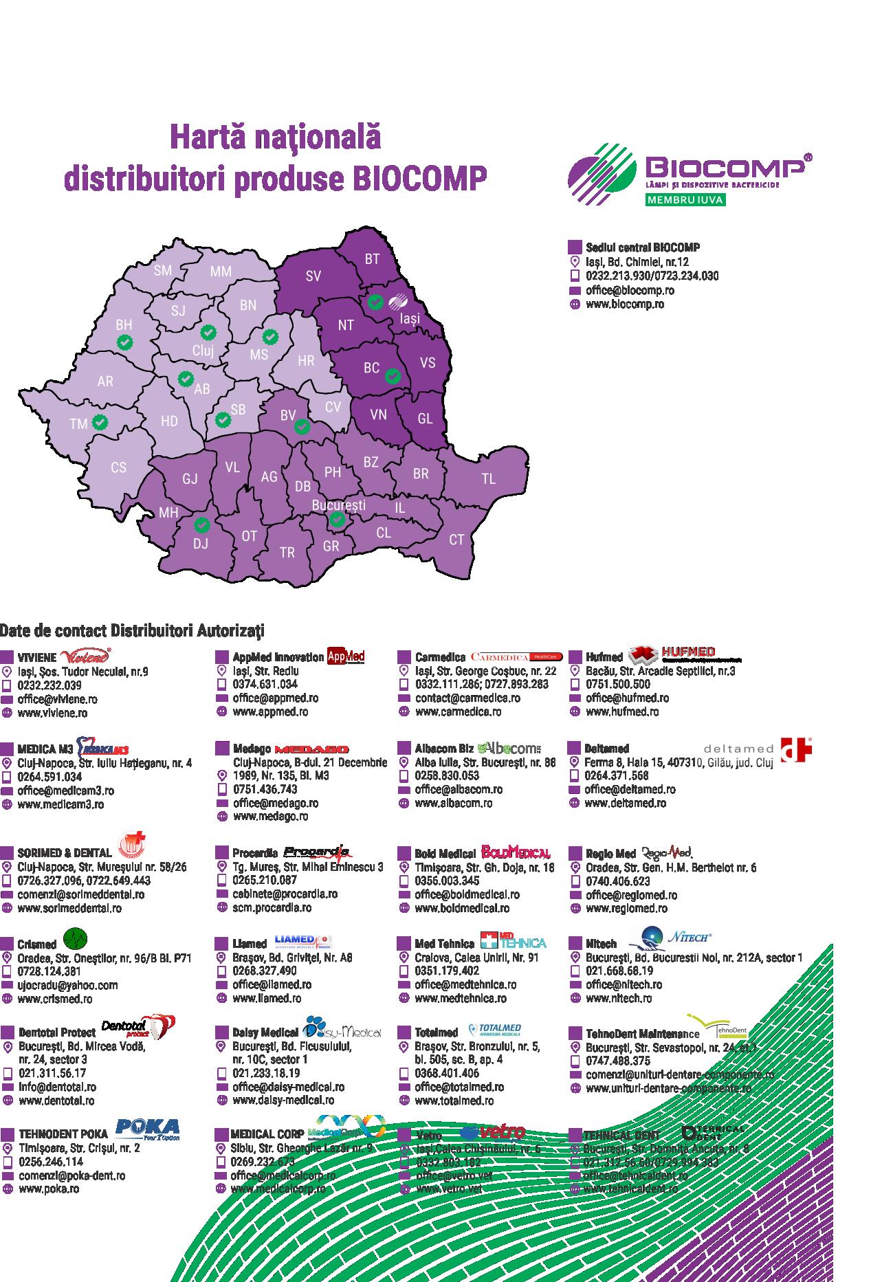 Harta Nationala BIOCOMP 2019