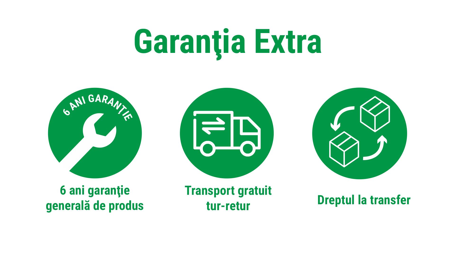 Garantie Extra beneficii