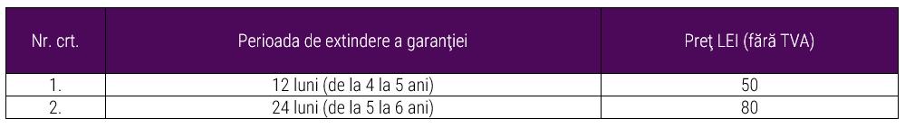 Tarife garantie extra BIOCOMP